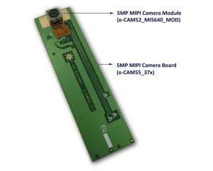 MIPI-Camera-Board