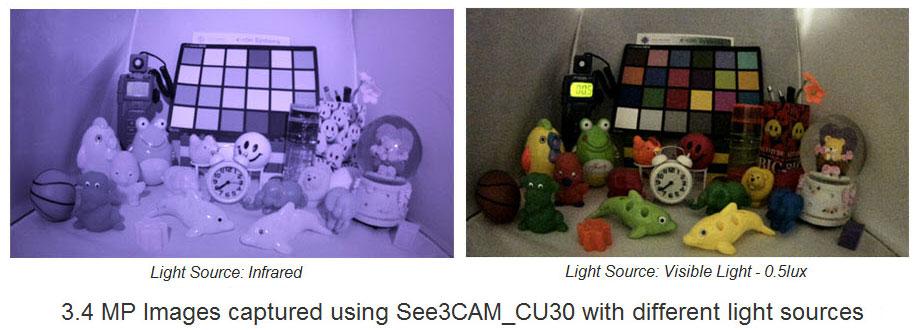 NIR and Low Light USB 3.0 Camera images