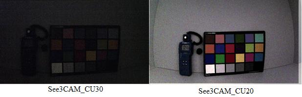 See3CAM_CU30vsSee3CAM_CU20-in-Low-Light
