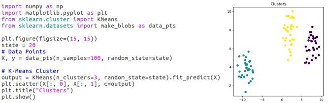 Clustering using Scikit