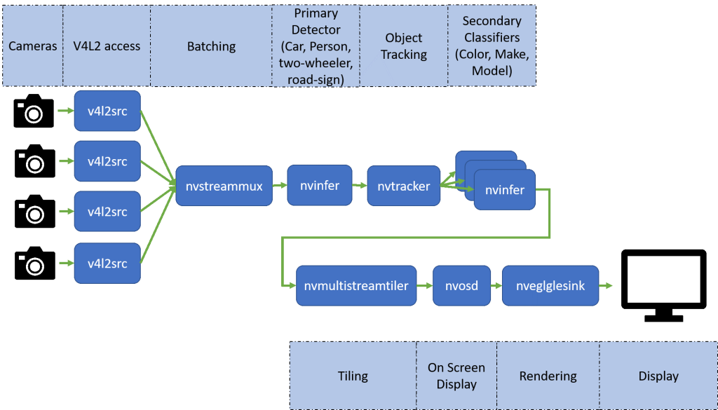 Architecture -of-e-cons-configuration