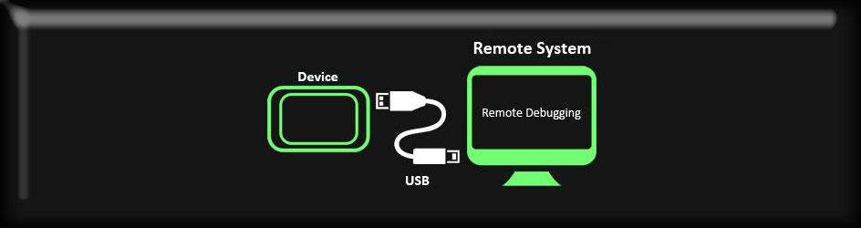 QT-Remote-Debugging