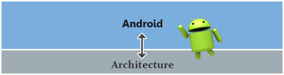 Android RIL Architecture | System on Module Blog