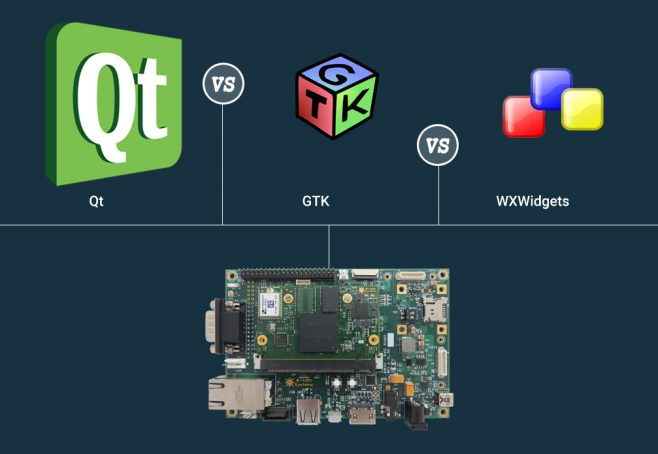 Qt Vs GTK+ Vs WxWidgets - A Comparative Study | System on Module Blog