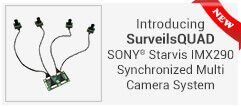 Sony IMX290 Synchronized Multi-Camera System