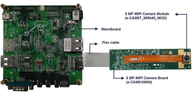 MIPI Camera for Wandboard