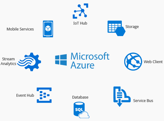 microsoft and its partners and their trade systems Cisco systems is using its  independent software vendor royalty program is a program that enables partners to use microsoft software in their  trade shows.